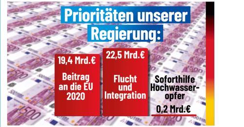 19,4 Milliarden Euro: Deutschland blecht Rekordbeitrag an die EU!